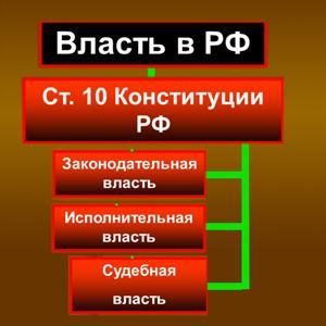 Органы власти Дагестанских Огней